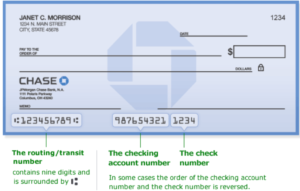 How to Get Chase Bank Routing Number
