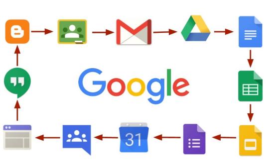 Google-Applications